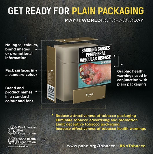 Paho who annual report of the director 2016 world no tobacco day fandeluxe Choice Image