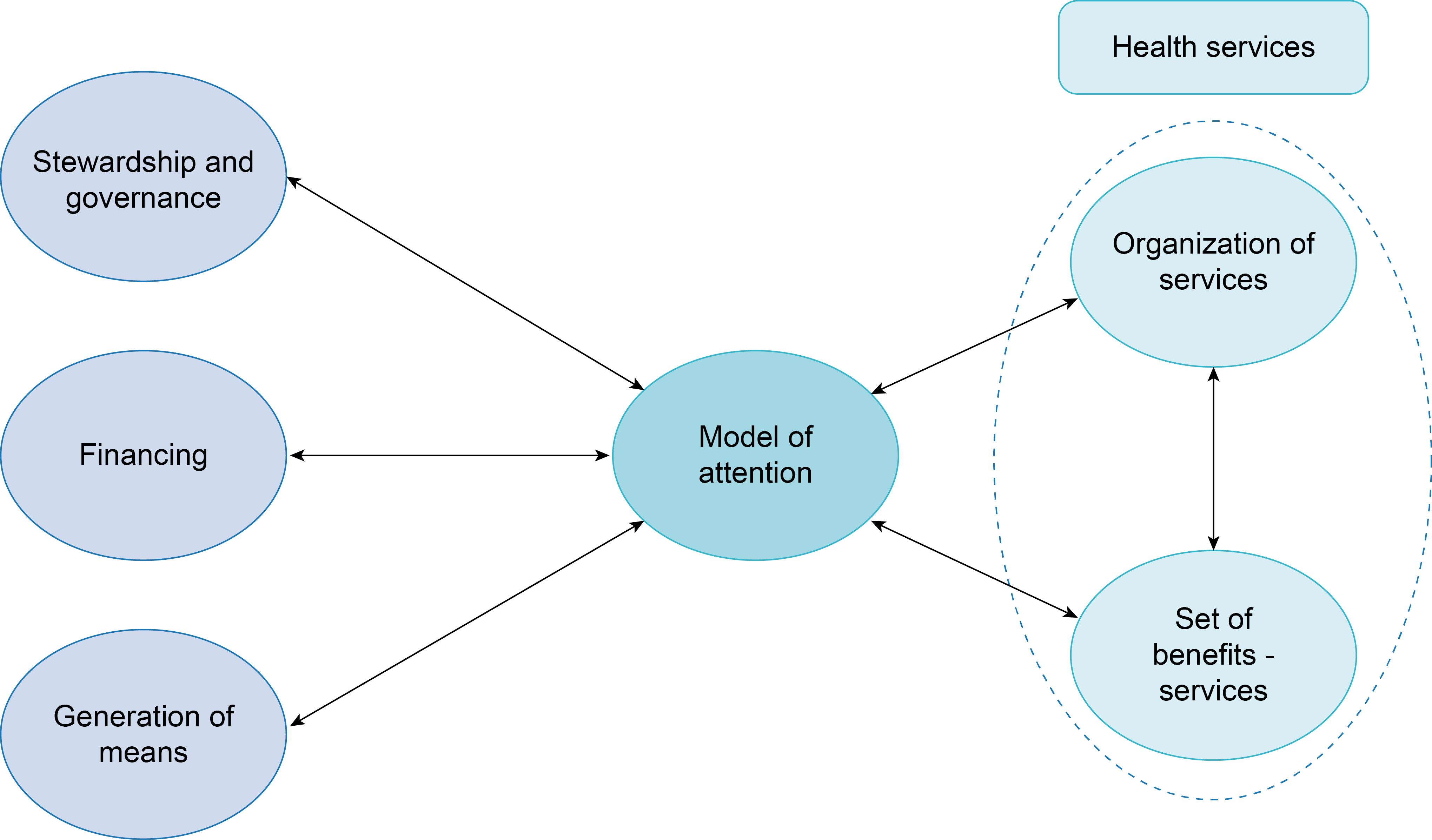 significado de psa 5.2