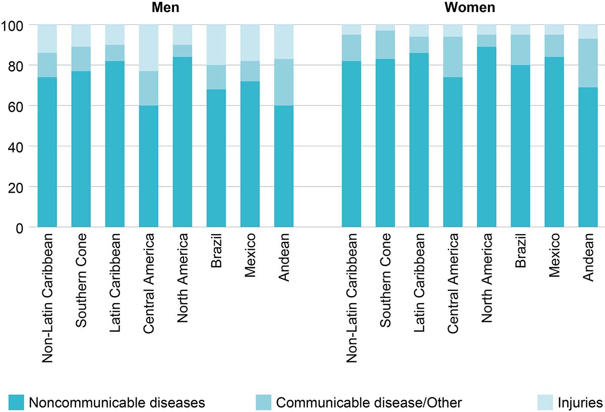 Dieta definicion mens health