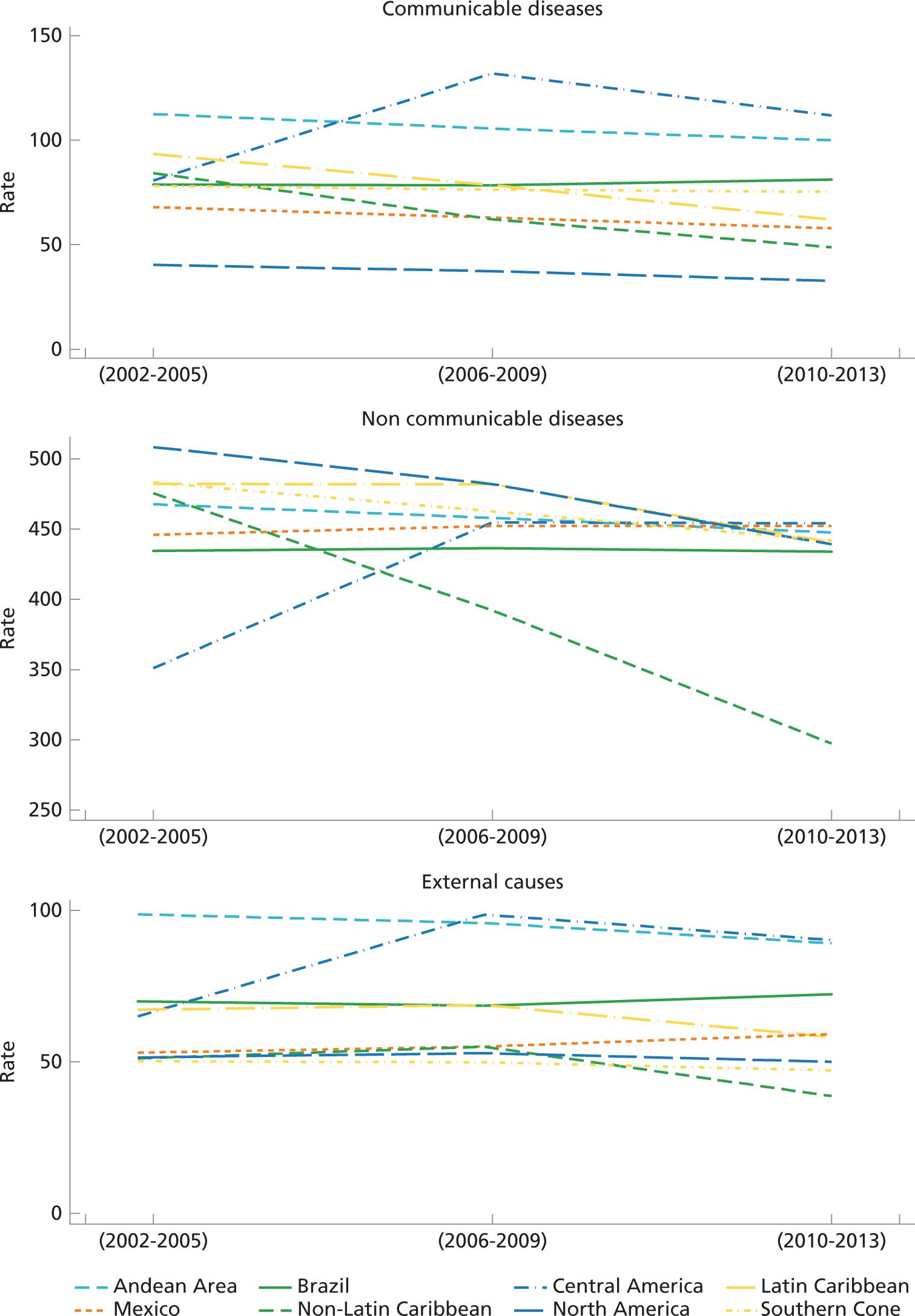 fisiopatologia de la diabetes mellitus 2 icd