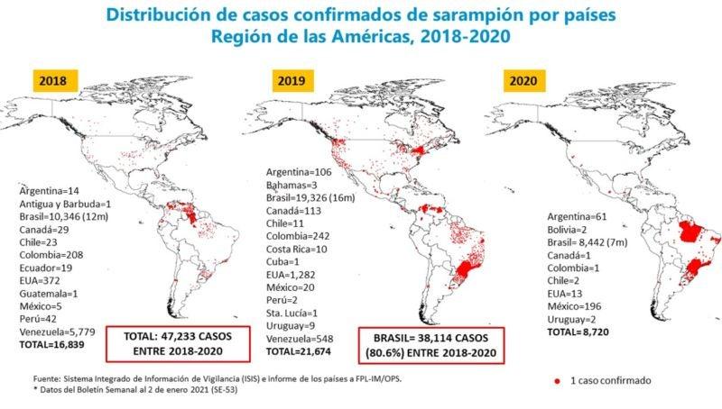 Distribución de casos de sarampión