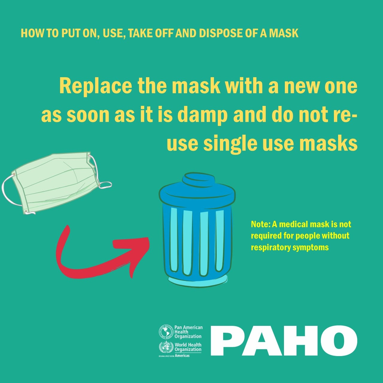 Social Media Postcard: When to use a mask (6)