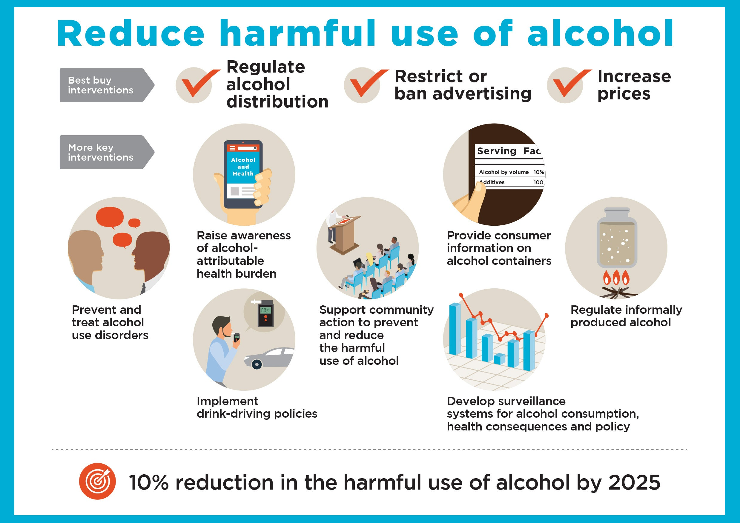 Reduce harmful use of alcohol