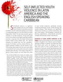 Self-inflicted youth violence in Latin America and the english-speaking Caribbean
