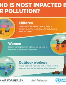 Infographic. Who is most impacted by air pollution?; 2019