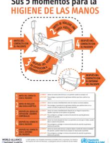 Sus 5 Momentos Para La Higiene De Las Manos Ops Oms Organización Panamericana De La Salud