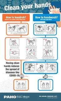 Infographics. Clean your hands. (Having clean hands reduces the spread of diseases like COVID-19)