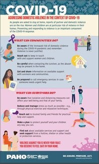 Infographic: Addressing domestic violence in the context of COVID-19 (for communities)
