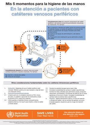 Mis 5 Momentos Para La Higiene De Las Manos En La Atención A Pacientes Con Catéteres Venosos Centrales Ops Oms Organización Panamericana De La Salud