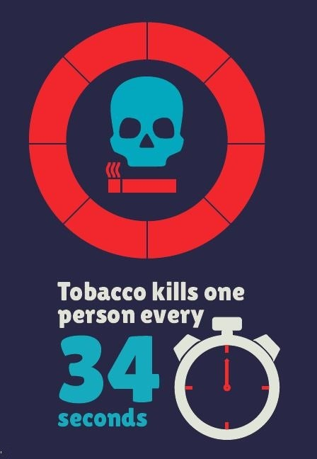 Tobacco kills infographic